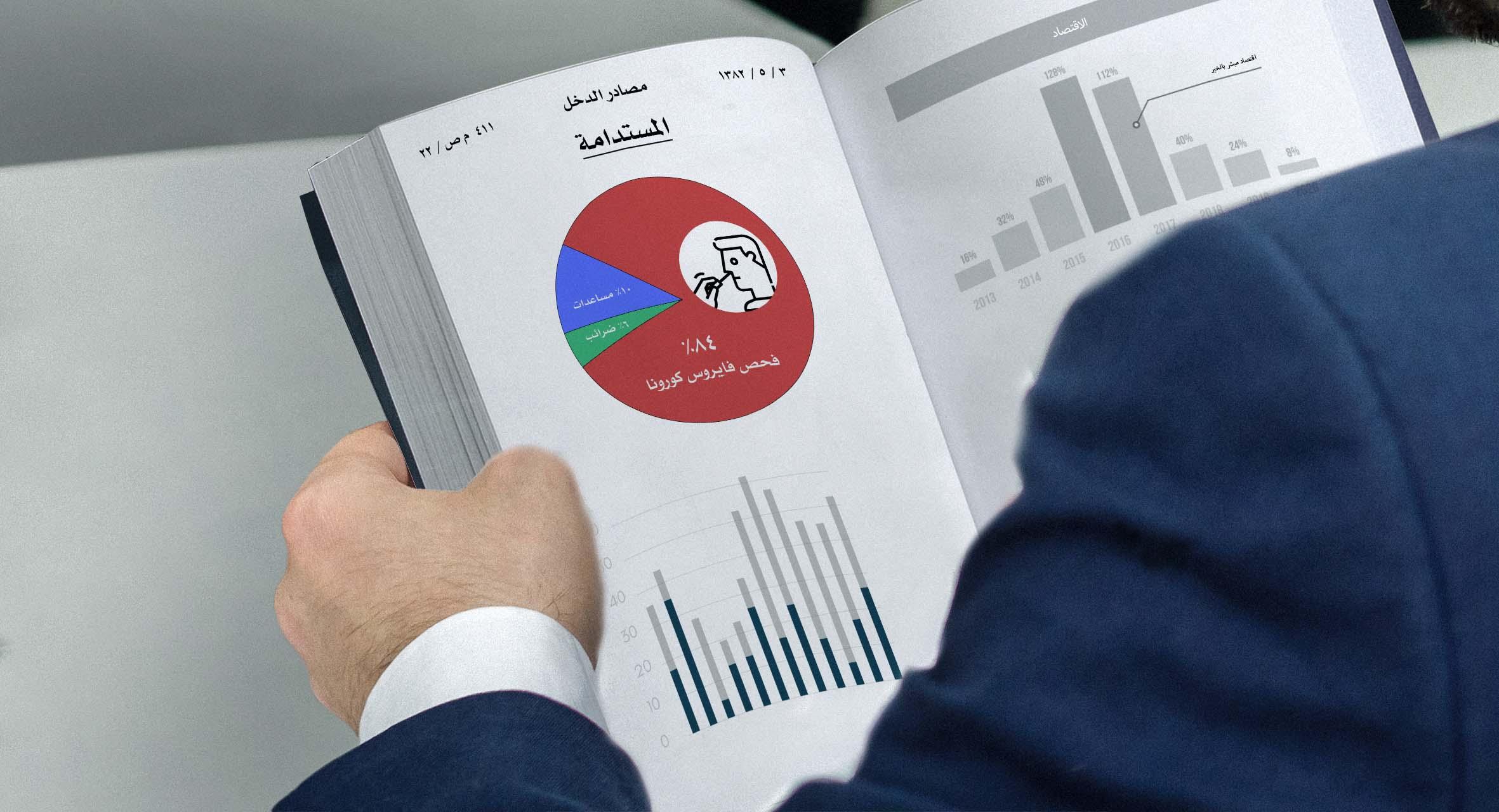 صورة الحكومة تضيف فحص كورونا الإجباري لمصادر الدخل المستدام