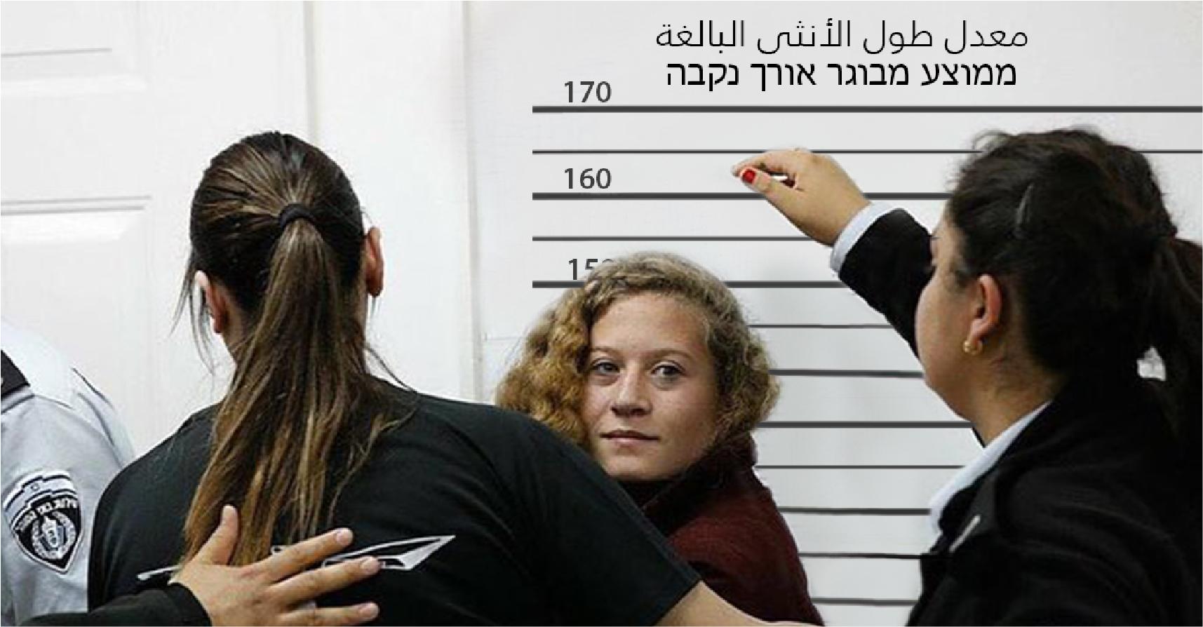 صورة إسرائيل تواجه تراجعاً في منسوب احتياطيها من الأسرى